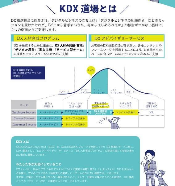 KADOKAWA CONNECTED 様 営業資料2